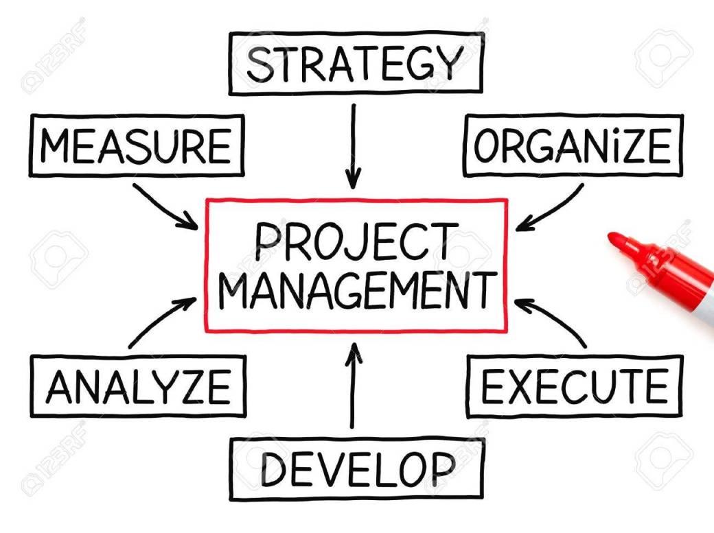 project-management-flow-chart